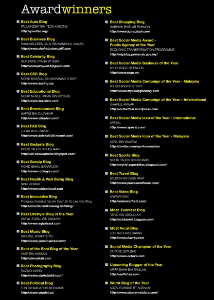 Past Award Winners 2013