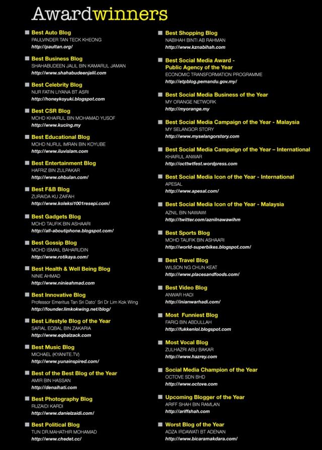 Malaysia Social Media Awards 2013